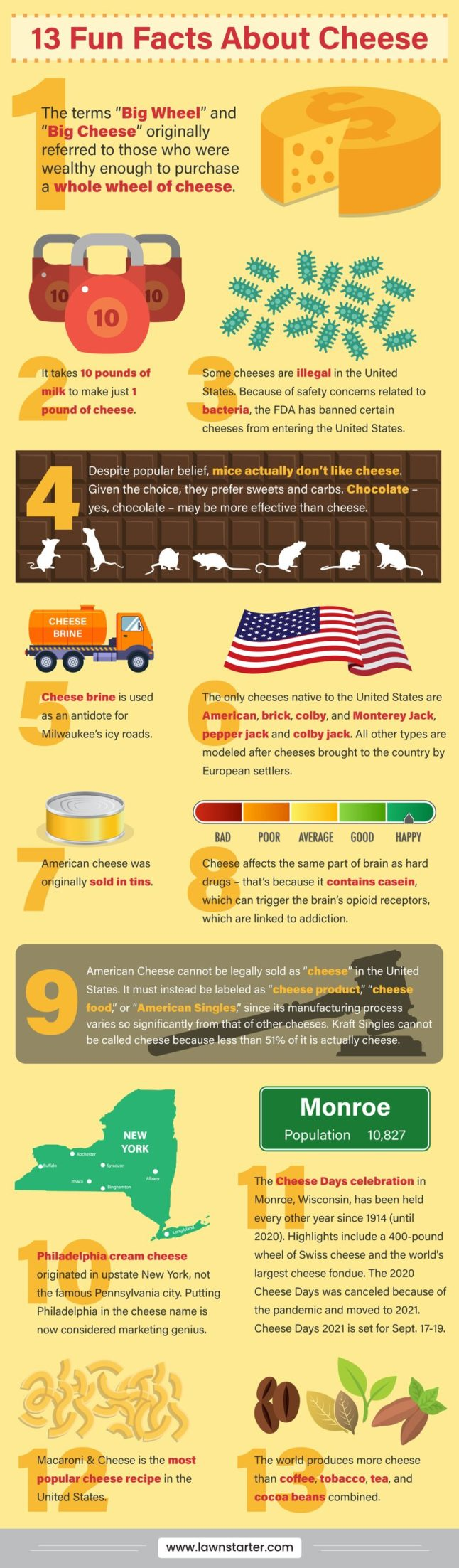 Fun facts about chess infographic highlighting the first U.S. pizzeria, the state that hosts Cheese Days, the origin of Philadelphia cream cheese, etc.